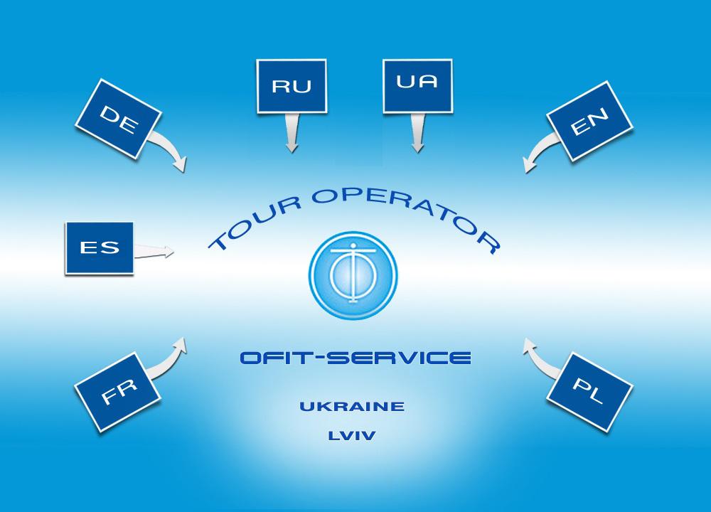 Reise nach Ukraine